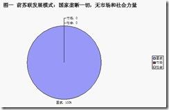 中国崛起策十八:界定国家、市场和社会的界限