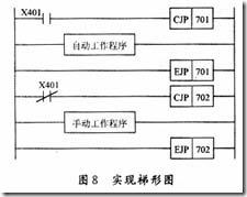 降低PLC控制系统成本的方法