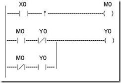 初学者PLC必须掌握的几个梯形图