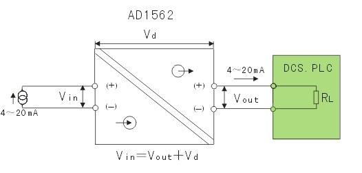 采用回路供电的plc或dcs输入卡就不需要另外的辅助电源.