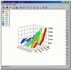 软件工程思想:第五章 系 统 设 计