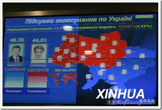 乌克兰选举和颜色革命