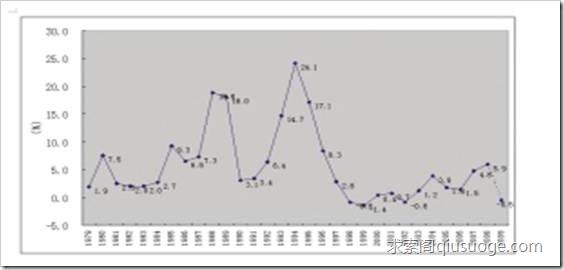 人民币汇率改革