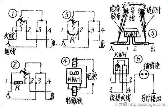 手段之九:将电度表电流线圈的1,3端反接,使电度表流入反向电流。 手段之十:使用辅助变压器,输出低压大电流,反向大电流流入电流线圈1,3中去,使电度表快速反转。 由于篇幅所限,仅此揭穿十种窃电伎俩,以此提高我们发现窃电者的这些违法现象的洞察力。一般同志,千万不要因为好奇而去作试验,防止发生意外。就是窃电老手,我们也要警告他,窃电时操作稍有不慎,就会在一瞬间表毁人亡!记智者千虑,必有一失,玩火者必自焚的哲理。 怎样对付这些窃电伎俩呢?