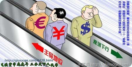 会同天下:美欧货币龙虎斗 三分天下人民币