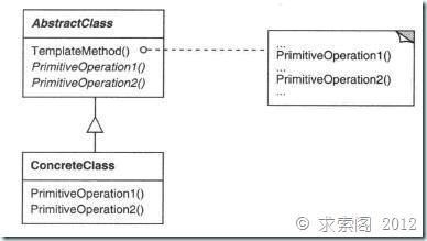 重学设计模式 – Template Method模式