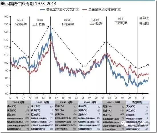 白云先生:特朗普经济学,将引发全球性大崩盘-求索阁