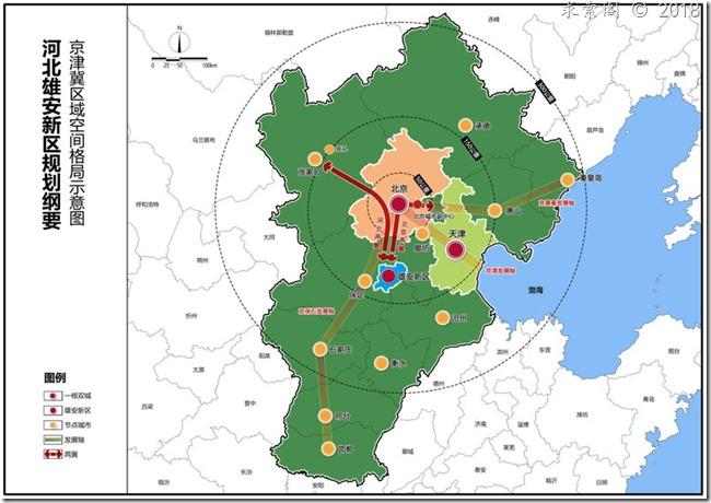 京津冀区域空间格局示意图